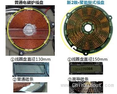 火力随心控 美的WT2104电磁炉评测