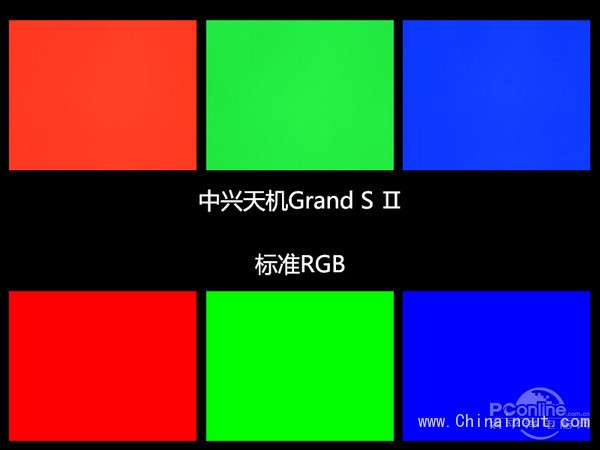 中兴天机Grand S II