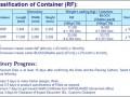 金东波沙渔业公司发货流程 (1)