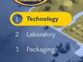 SCT润滑油技术展示Technology (635播放)
