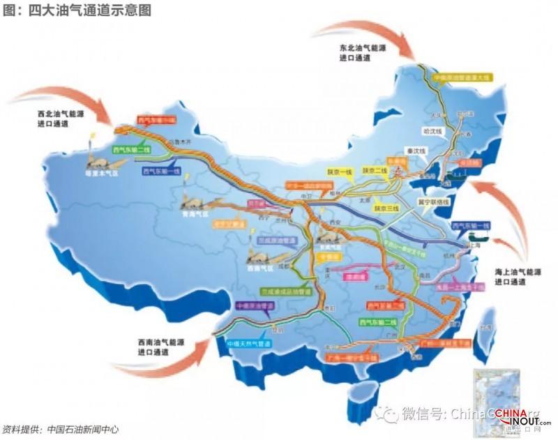 俄羅斯將成為中國天然氣進口增量的最大來源2